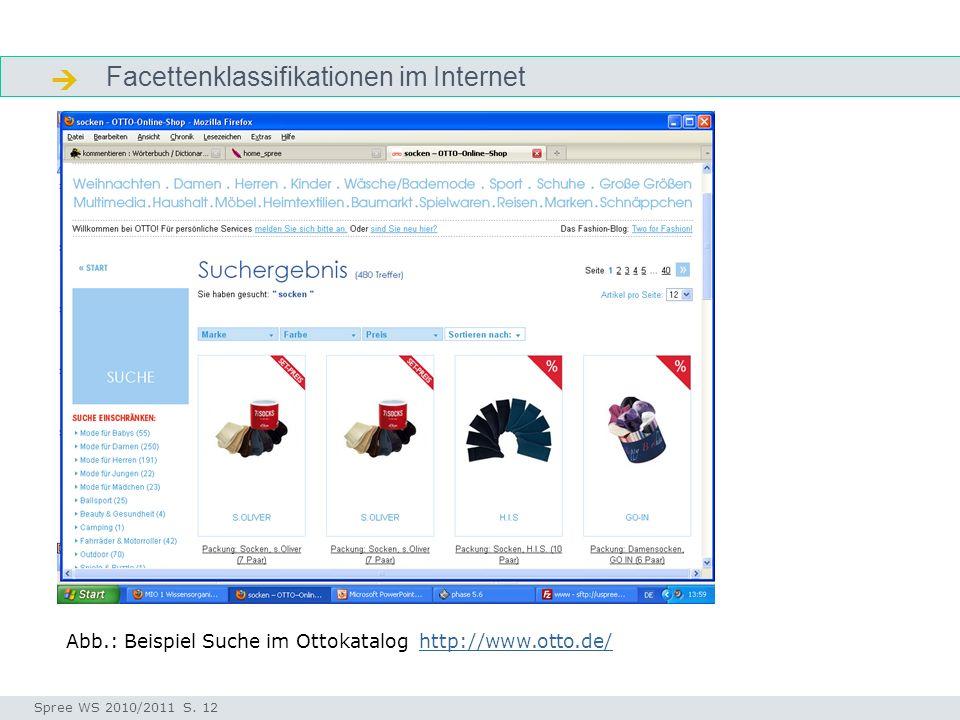Facettenklassifikationen im Internet Arbeitsschritte Seminar I-Prax: Inhaltserschließung visueller Medien, 5.10.2004 Spree WS 2010/2011 S. 12 Abb.: Be