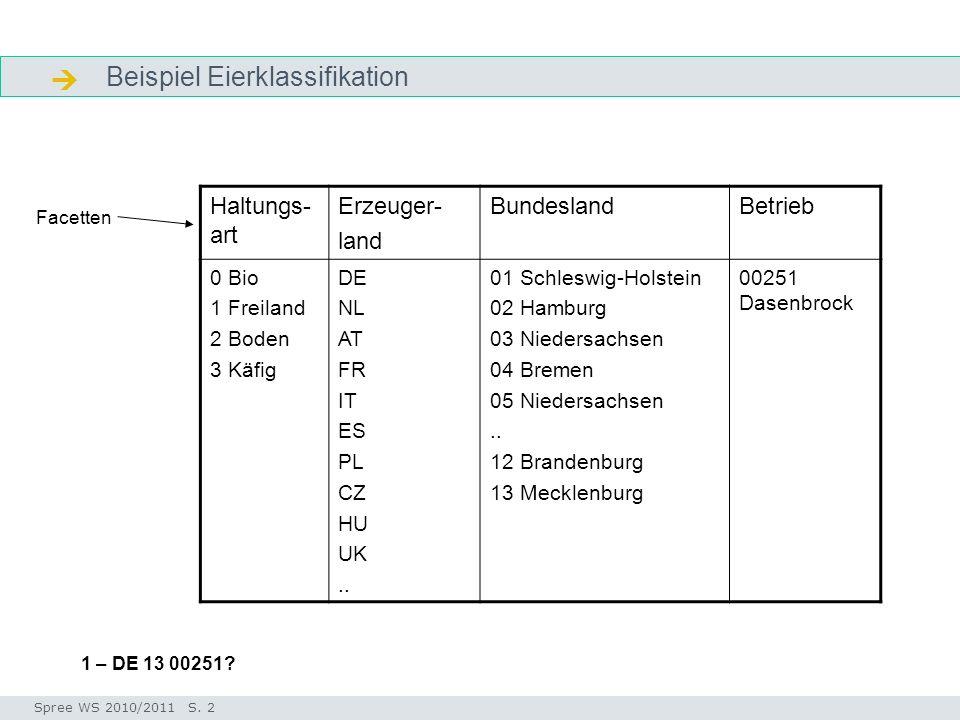 Beispiel Eierklassifikation Beispiel Seminar I-Prax: Inhaltserschließung visueller Medien, 5.10.2004 Spree WS 2010/2011 S. 2 Haltungs- art Erzeuger- l