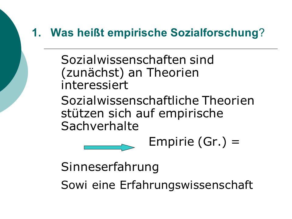 1. Was heißt empirische Sozialforschung? Sozialwissenschaften sind (zunächst) an Theorien interessiert Sozialwissenschaftliche Theorien stützen sich a
