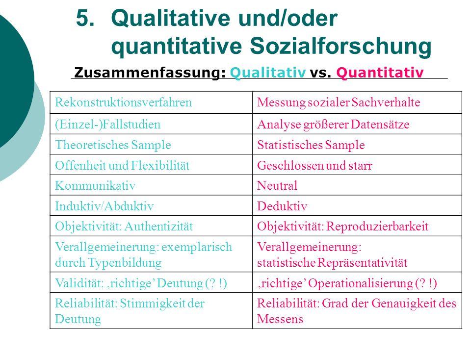 5. Qualitative und/oder quantitative Sozialforschung Zusammenfassung: Qualitativ vs. Quantitativ RekonstruktionsverfahrenMessung sozialer Sachverhalte