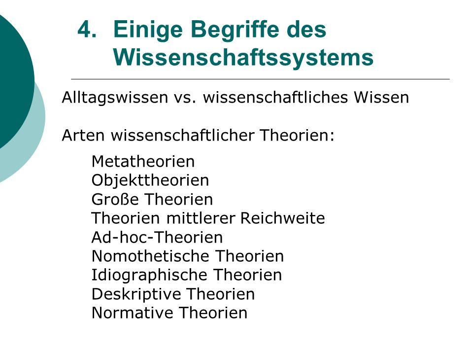 4. Einige Begriffe des Wissenschaftssystems Alltagswissen vs. wissenschaftliches Wissen Arten wissenschaftlicher Theorien: Metatheorien Objekttheorien