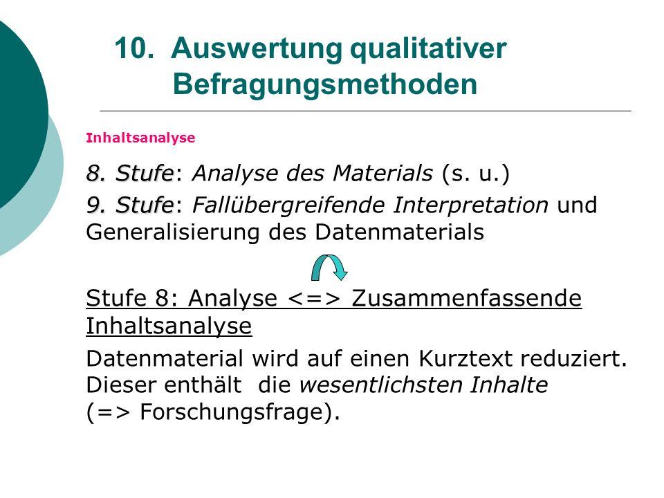 10. Auswertung qualitativer Befragungsmethoden Inhaltsanalyse 8. Stufe 8. Stufe: Analyse des Materials (s. u.) 9. Stufe 9. Stufe: Fallübergreifende In