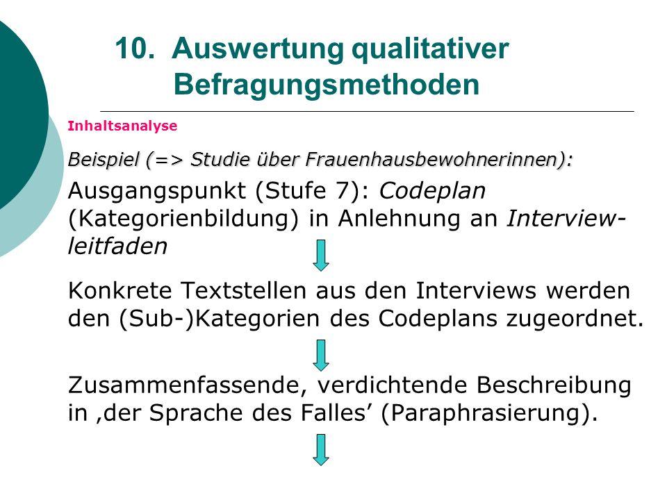 10. Auswertung qualitativer Befragungsmethoden Inhaltsanalyse Beispiel (=> Studie über Frauenhausbewohnerinnen): Ausgangspunkt (Stufe 7): Codeplan (Ka