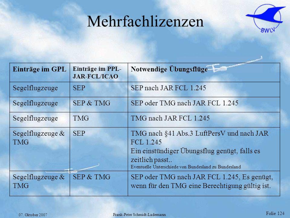 Folie 124 07. Oktober 2007 Frank-Peter Schmidt-Lademann Mehrfachlizenzen Einträge im GPL Einträge im PPL- JAR-FCL/ICAO Notwendige Übungsflüge Segelflu