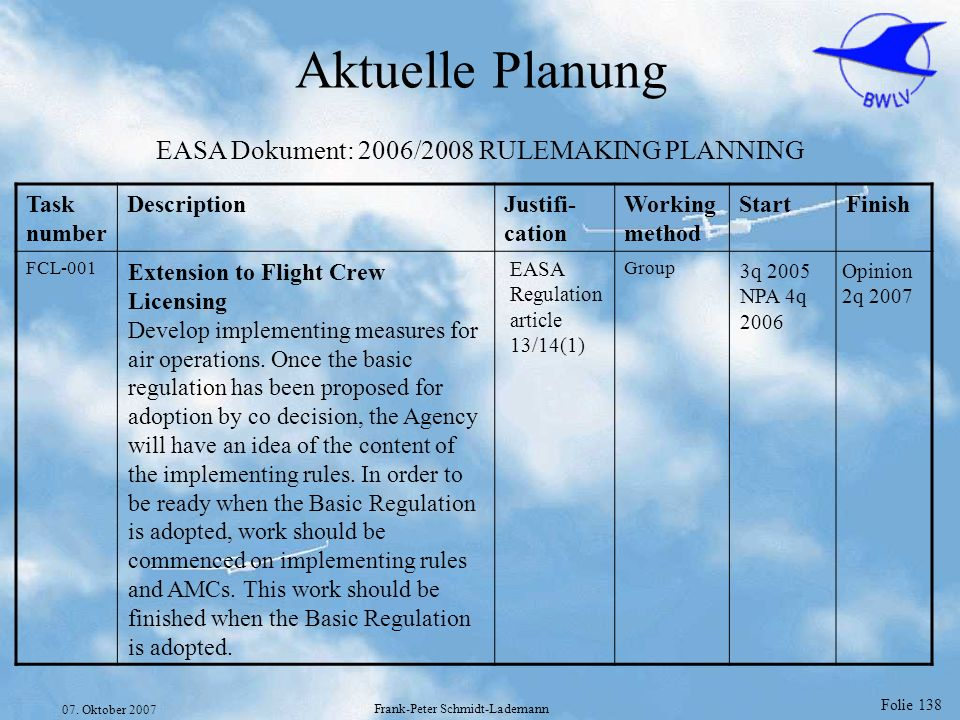 Folie 138 07. Oktober 2007 Frank-Peter Schmidt-Lademann Aktuelle Planung EASA Dokument: 2006/2008 RULEMAKING PLANNING Task number DescriptionJustifi-