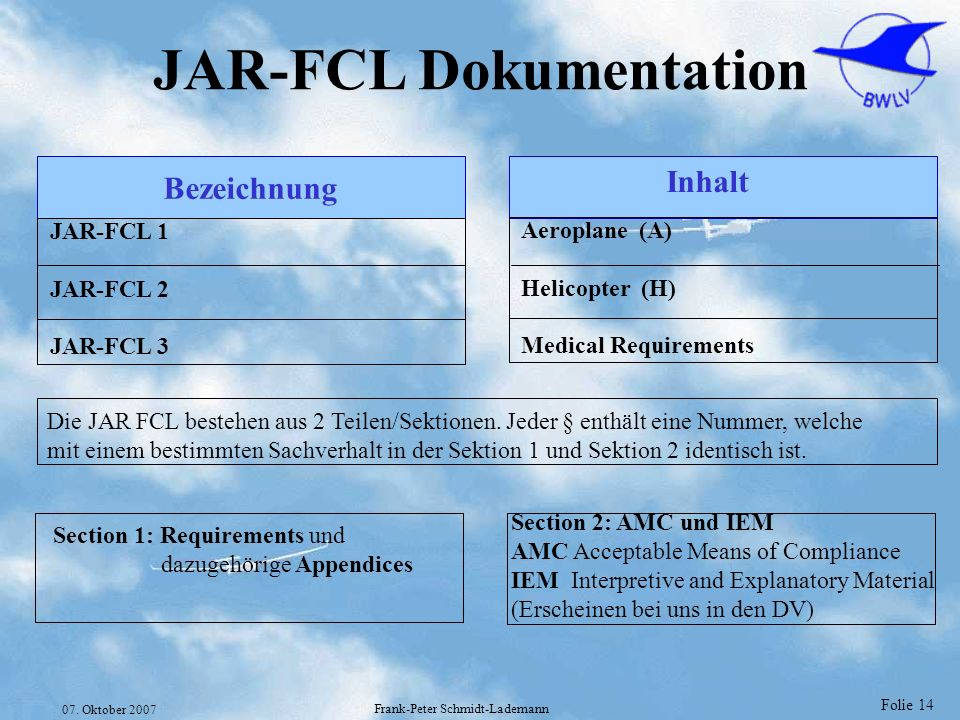 Folie 14 07. Oktober 2007 Frank-Peter Schmidt-Lademann JAR-FCL Dokumentation Bezeichnung Inhalt JAR-FCL 1 JAR-FCL 2 JAR-FCL 3 Aeroplane (A) Helicopter