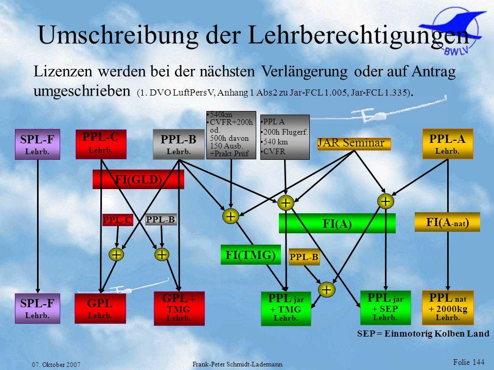 Folie 144 07. Oktober 2007 Frank-Peter Schmidt-Lademann FI(GLD) FI(A) Umschreibung der Lehrberechtigungen Lizenzen werden bei der nächsten Verlängerun
