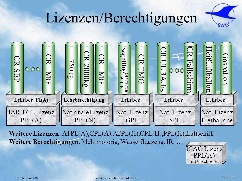 Folie 22 07. Oktober 2007 Frank-Peter Schmidt-Lademann ICAO Lizenz PPL(A) Nur Umschreibung Lizenzen/Berechtigungen Nationale Lizenz PPL(N) Lehrberecht