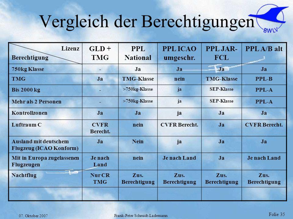 Folie 35 07. Oktober 2007 Frank-Peter Schmidt-Lademann Vergleich der Berechtigungen Lizenz Berechtigung GLD + TMG PPL National PPL ICAO umgeschr. PPL