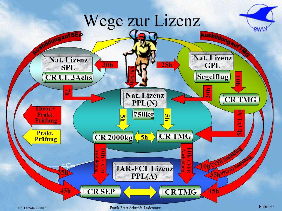Folie 37 07. Oktober 2007 Frank-Peter Schmidt-Lademann Wege zur Lizenz Nat. Lizenz PPL(N) CR 2000kg 750kg CR TMG JAR-FCL Lizenz PPL(A) CR SEP CR TMG N