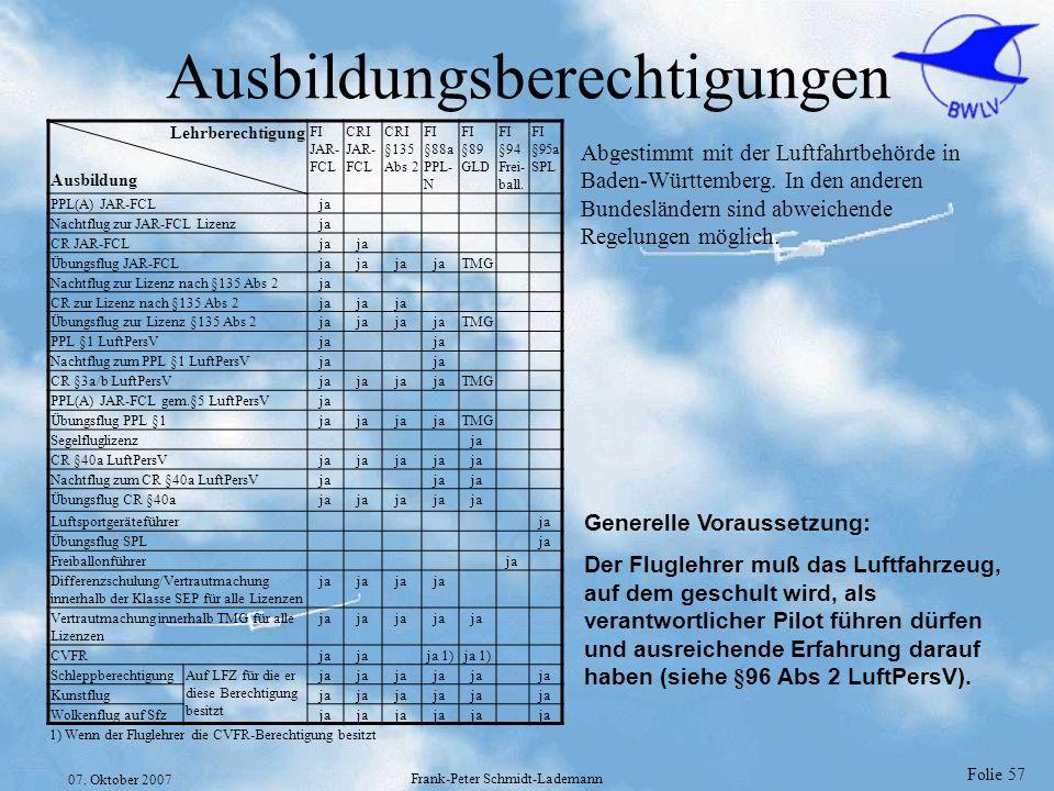 Folie 57 07. Oktober 2007 Frank-Peter Schmidt-Lademann Ausbildungsberechtigungen Lehrberechtigung Ausbildung FI JAR- FCL CRI JAR- FCL CRI §135 Abs 2 F