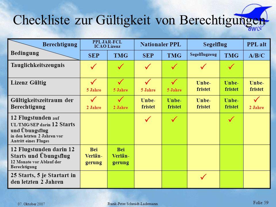 Folie 59 07. Oktober 2007 Frank-Peter Schmidt-Lademann Checkliste zur Gültigkeit von Berechtigungen Berechtigung Bedingung PPL JAR-FCL ICAO Lizenz Nat
