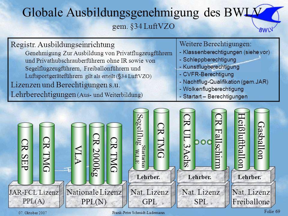 Folie 69 07. Oktober 2007 Frank-Peter Schmidt-Lademann Globale Ausbildungsgenehmigung des BWLV gem. §34 LuftVZO Nationale Lizenz PPL(N) CR 2000kg VLA