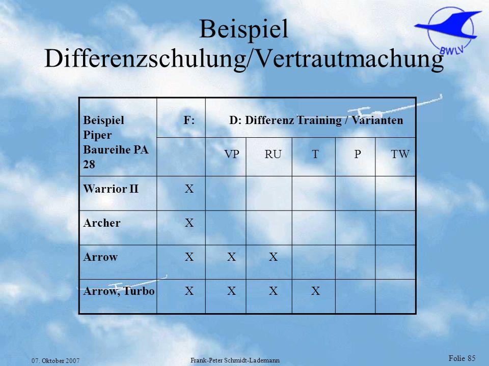 Folie 85 07. Oktober 2007 Frank-Peter Schmidt-Lademann Beispiel Differenzschulung/Vertrautmachung Beispiel Piper Baureihe PA 28 F:D: Differenz Trainin
