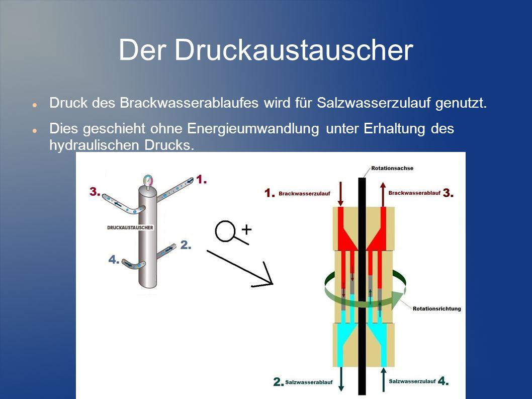 Der Druckaustauscher Druck des Brackwasserablaufes wird für Salzwasserzulauf genutzt. Dies geschieht ohne Energieumwandlung unter Erhaltung des hydrau