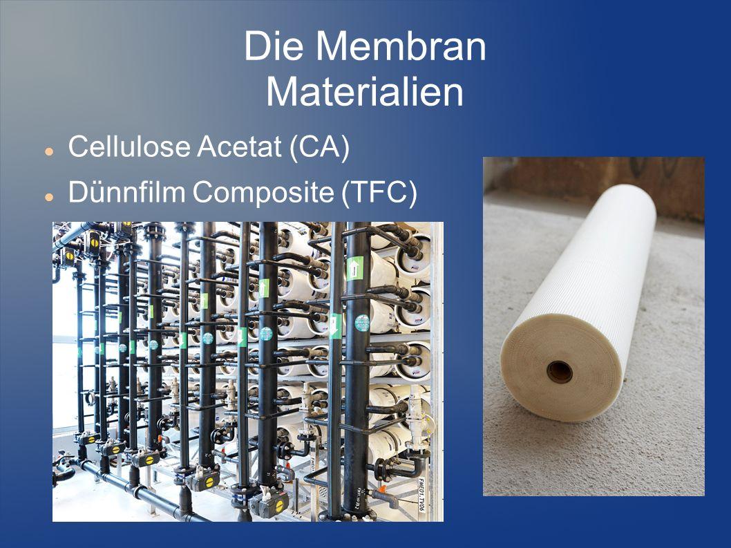 Die Membran Materialien Cellulose Acetat (CA) Dünnfilm Composite (TFC)