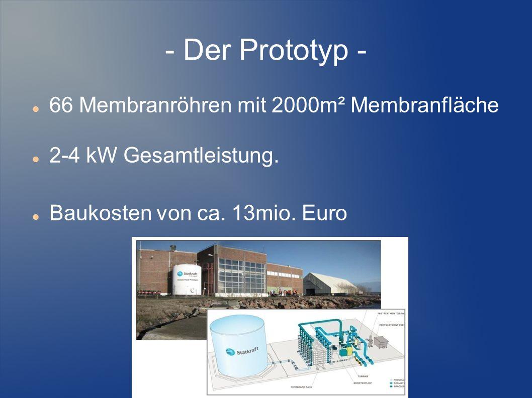 - Der Prototyp - 66 Membranröhren mit 2000m² Membranfläche 2-4 kW Gesamtleistung. Baukosten von ca. 13mio. Euro