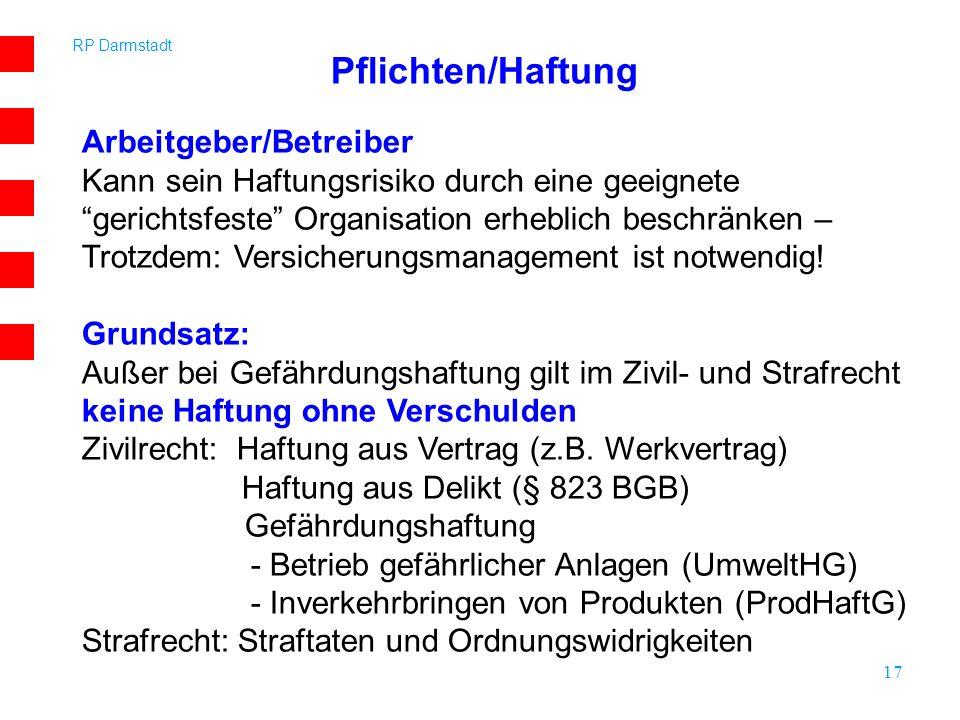 RP Darmstadt 17 Arbeitgeber/Betreiber Kann sein Haftungsrisiko durch eine geeignete gerichtsfeste Organisation erheblich beschränken – Trotzdem: Versi