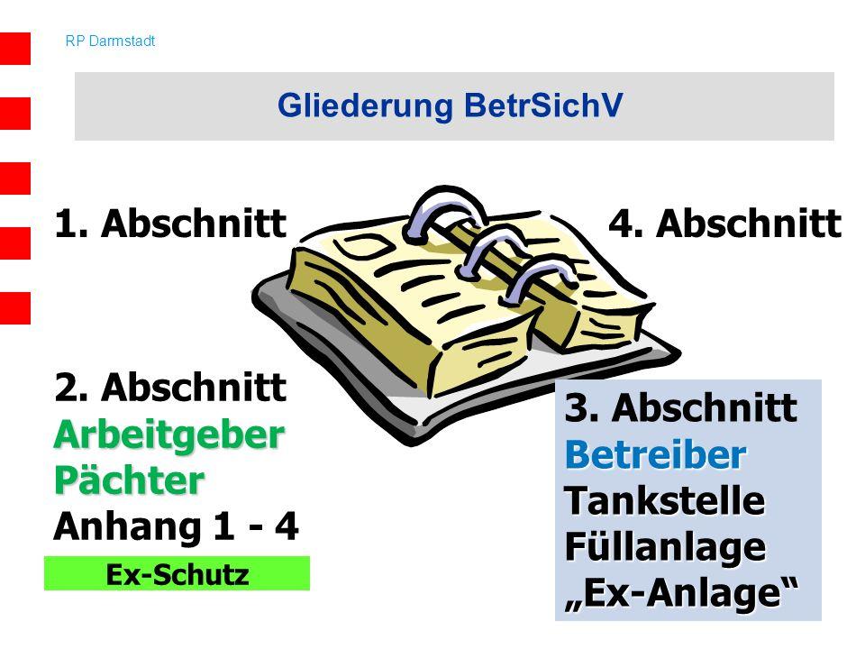 RP Darmstadt 2 1. Abschnitt 2. AbschnittArbeitgeberPächter Anhang 1 - 4 4. Abschnitt 3. AbschnittBetreiberTankstelleFüllanlageEx-Anlage Ex-Schutz Glie