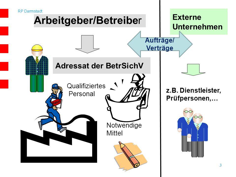 RP Darmstadt 3 Arbeitgeber/Betreiber Adressat der BetrSichV Externe Unternehmen Qualifiziertes Personal Notwendige Mittel z.B. Dienstleister, Prüfpers