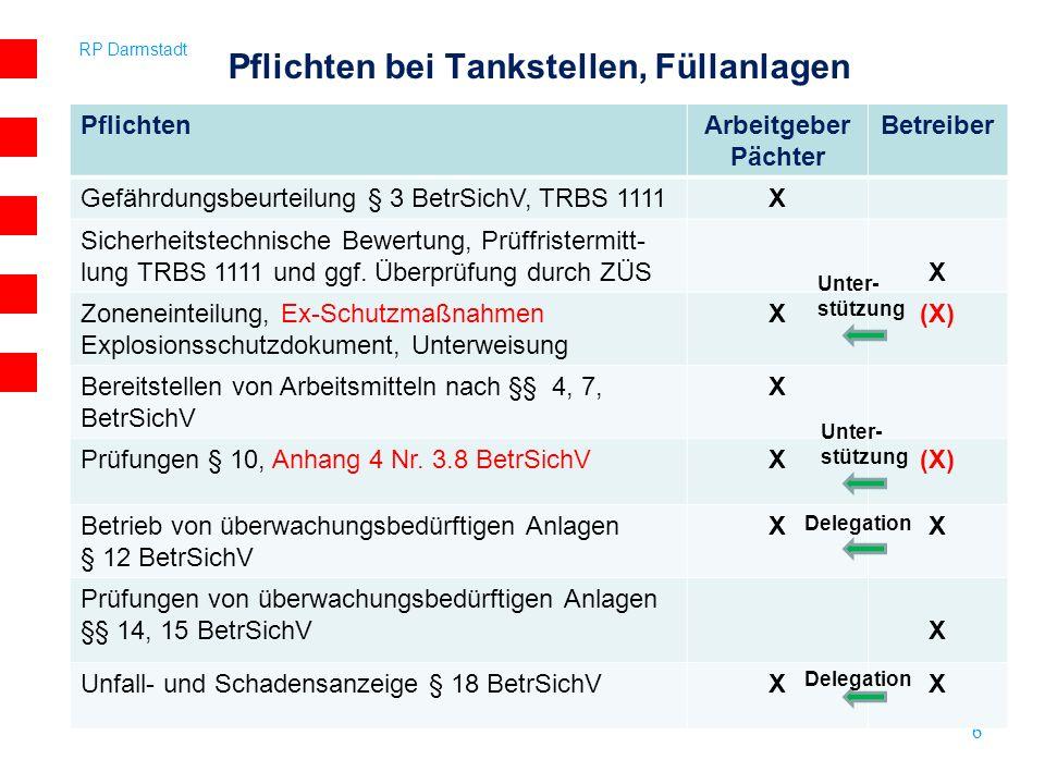 RP Darmstadt 7 Pflichten bei Tankstellen, Füllanlagen PflichtenBetreiberDelegation auf Pächter sinnvoll Betrieb nach dem Stand der Technik Pächter darf keine Veränderungen vornehmen.