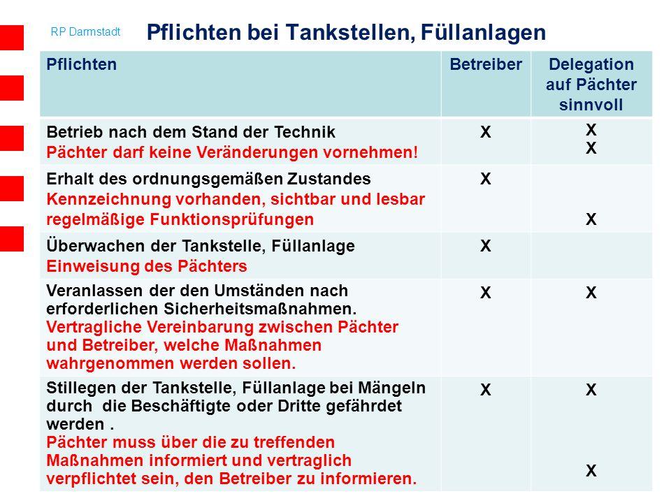 RP Darmstadt 8 Betreiber muss: die für die Prüfung erforderlichen Hilfsmittel und Unterlagen bereitstellen, die Zugänglichkeit der zu prüfenden überwachungs- bedürftigen Anlage gewährleisten, Bei gemeinsamem Betrieb von Füllanlagen und Tankstellen ist mit zwischen den Betreibern verbindlich festzulegen: Regelungen zu wiederkehrenden Prüfungen und die Abstellung dabei ggf.