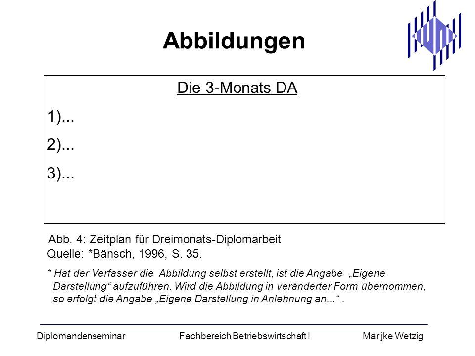 Diplomandenseminar Fachbereich Betriebswirtschaft I Marijke Wetzig Die 3-Monats DA 1)... 2)... 3)... Quelle: *Bänsch, 1996, S. 35. * Hat der Verfasser