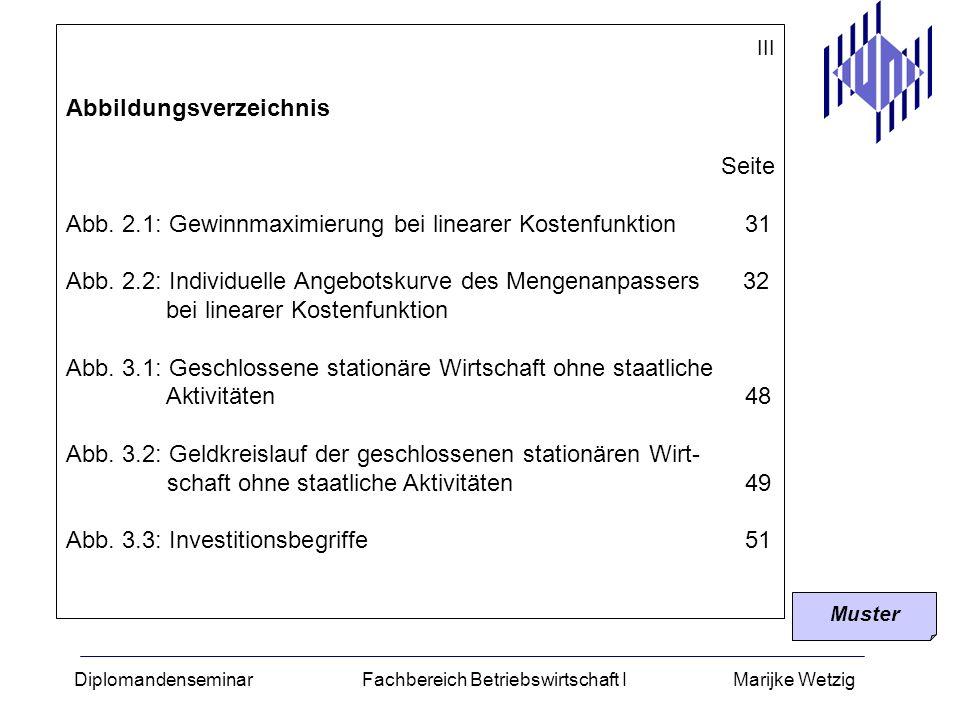 Diplomandenseminar Fachbereich Betriebswirtschaft I Marijke Wetzig III Abbildungsverzeichnis Seite Abb. 2.1: Gewinnmaximierung bei linearer Kostenfunk