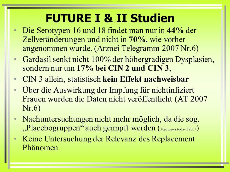 FUTURE I & II Studien Die Serotypen 16 und 18 findet man nur in 44% der Zellveränderungen und nicht in 70%, wie vorher angenommen wurde. (Arznei Teleg