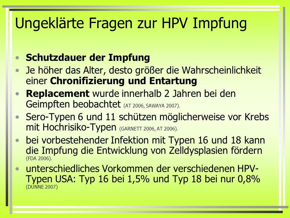 Ungeklärte Fragen zur HPV Impfung Schutzdauer der Impfung Je höher das Alter, desto größer die Wahrscheinlichkeit einer Chronifizierung und Entartung