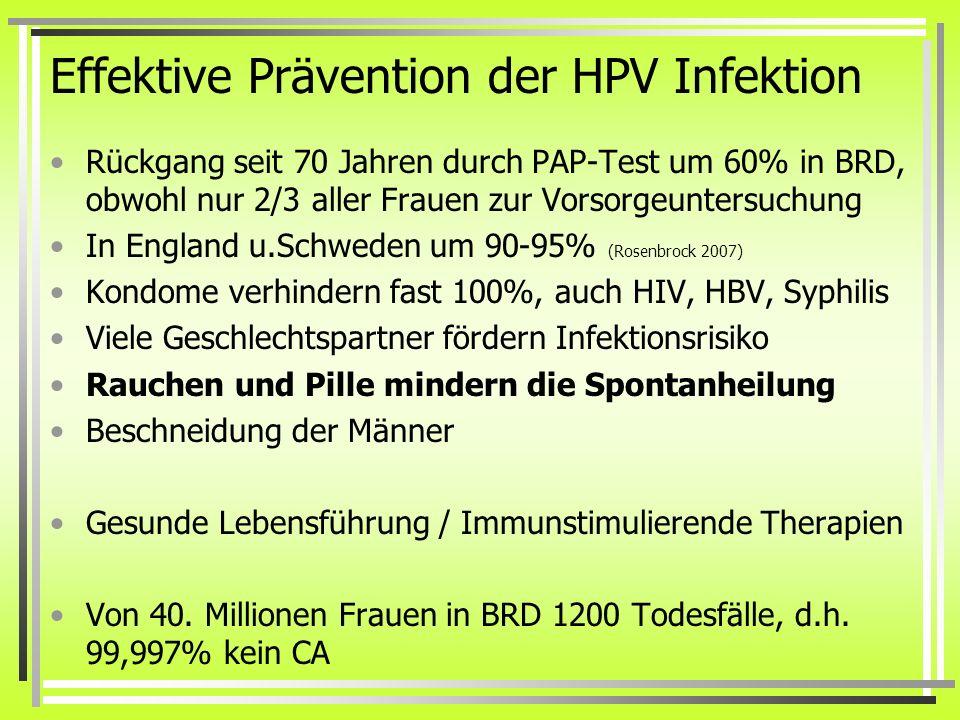 Effektive Prävention der HPV Infektion Rückgang seit 70 Jahren durch PAP-Test um 60% in BRD, obwohl nur 2/3 aller Frauen zur Vorsorgeuntersuchung In E