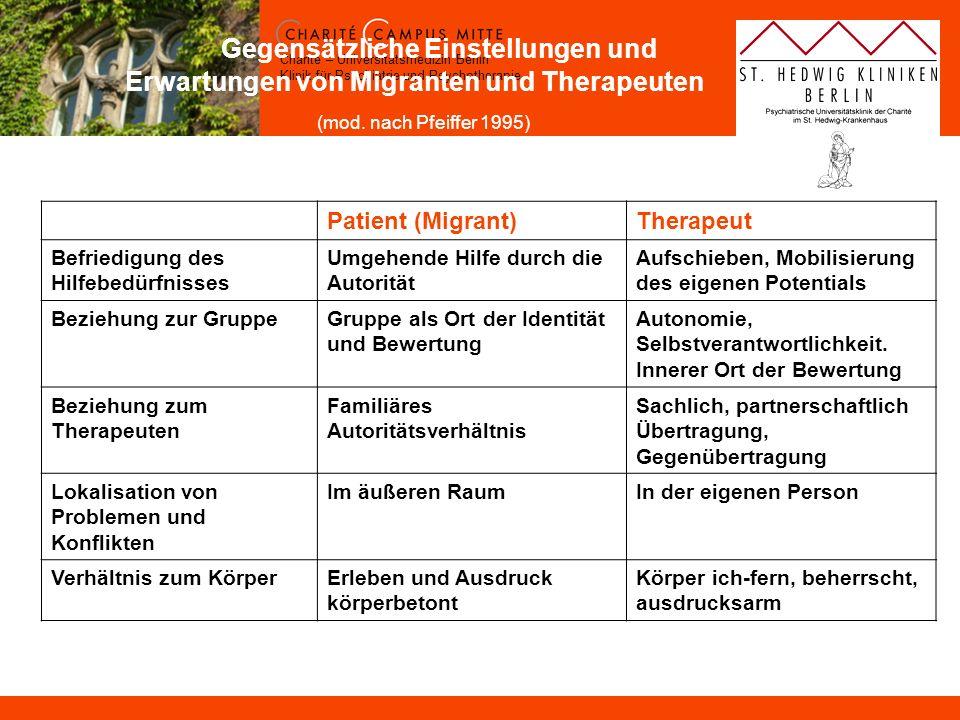 Charité – Universitätsmedizin Berlin Klinik für Psychiatrie und Psychotherapie Gegensätzliche Einstellungen und Erwartungen von Migranten und Therapeu
