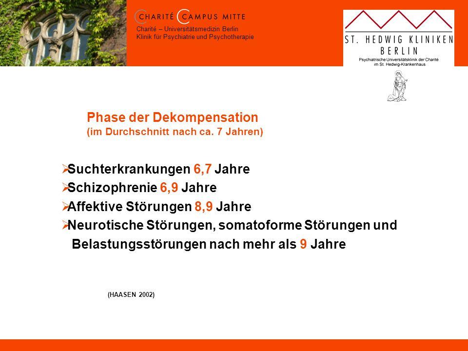 Charité – Universitätsmedizin Berlin Klinik für Psychiatrie und Psychotherapie Phase der Dekompensation (im Durchschnitt nach ca. 7 Jahren) Suchterkra