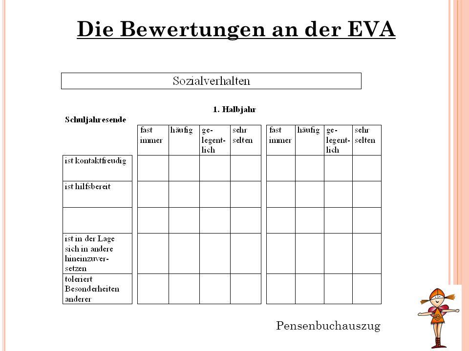 Die Bewertungen an der EVA Pensenbuchauszug
