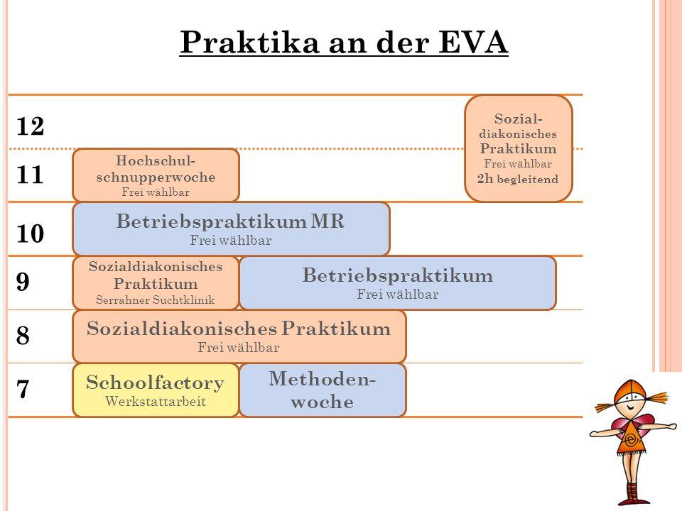 Praktika an der EVA 7 8 9 10 11 12 Schoolfactory Werkstattarbeit Methoden- woche Sozialdiakonisches Praktikum Frei wählbar Sozialdiakonisches Praktiku