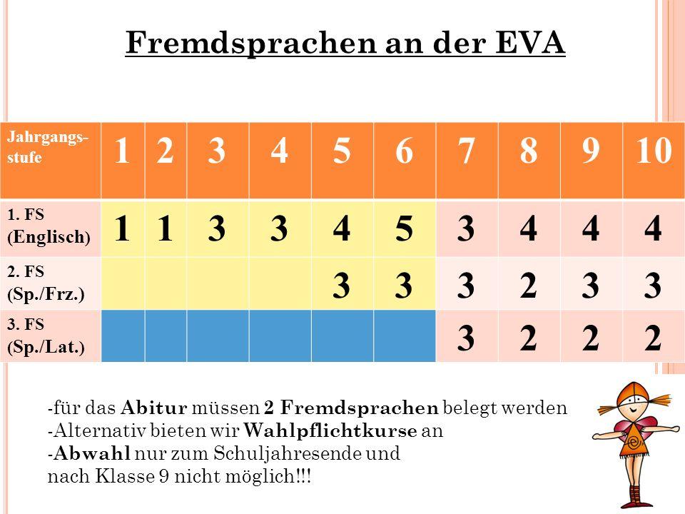 Fremdsprachen an der EVA Jahrgangs- stufe 12345678910 1. FS ( Englisch ) 1133453444 2. FS ( Sp./Frz.) 333233 3. FS ( Sp./Lat. ) 3222 -für das Abitur m
