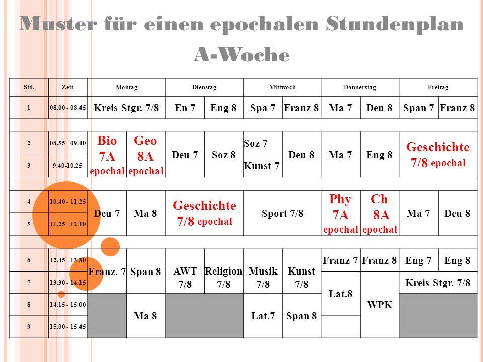 Muster für einen epochalen Stundenplan A-Woche Std.ZeitMontagDienstagMittwochDonnerstagFreitag 1 08.00 - 08.45 Kreis Stgr. 7/8En 7Eng 8Spa 7Franz 8Ma