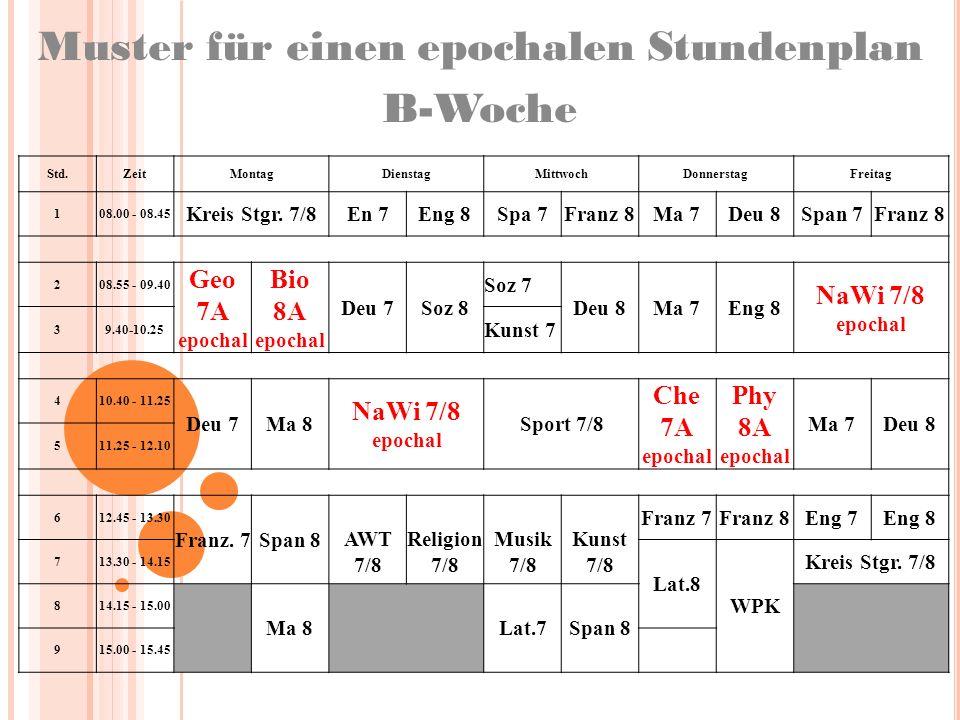 Muster für einen epochalen Stundenplan B-Woche Std.ZeitMontagDienstagMittwochDonnerstagFreitag 1 08.00 - 08.45 Kreis Stgr. 7/8En 7Eng 8Spa 7Franz 8Ma