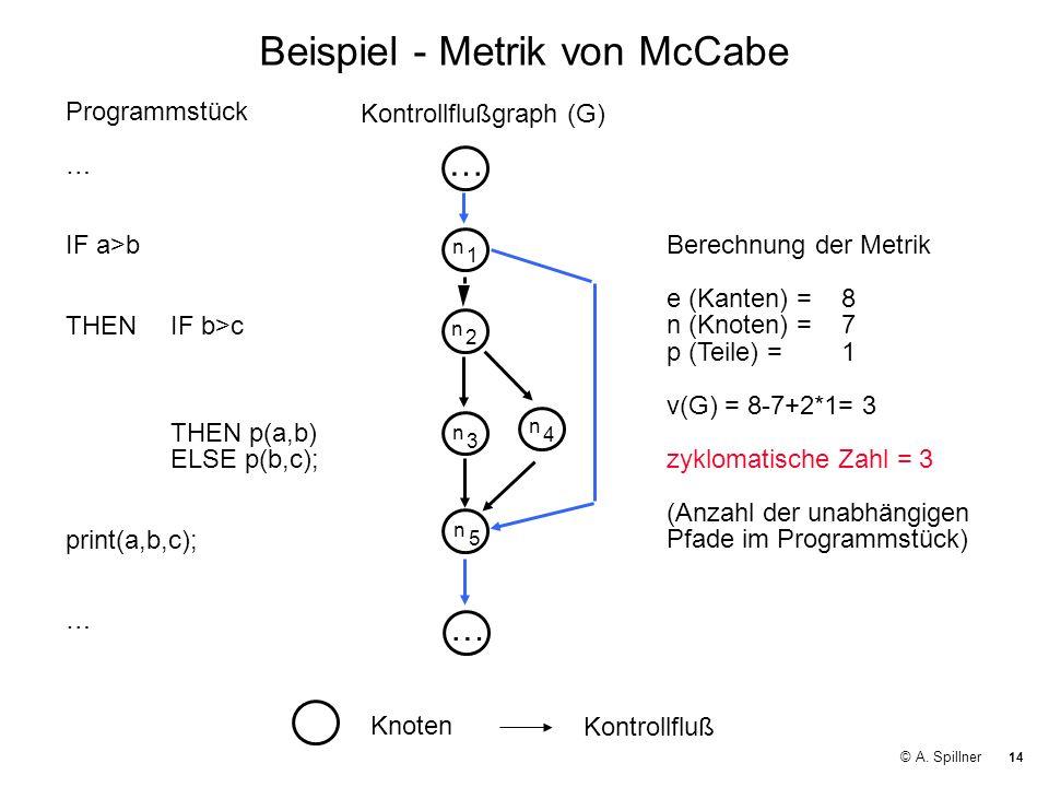 14 © A. Spillner Beispiel - Metrik von McCabe Berechnung der Metrik e (Kanten) = 8 n (Knoten) = 7 p (Teile) = 1 v(G) = 8-7+2*1= 3 zyklomatische Zahl =
