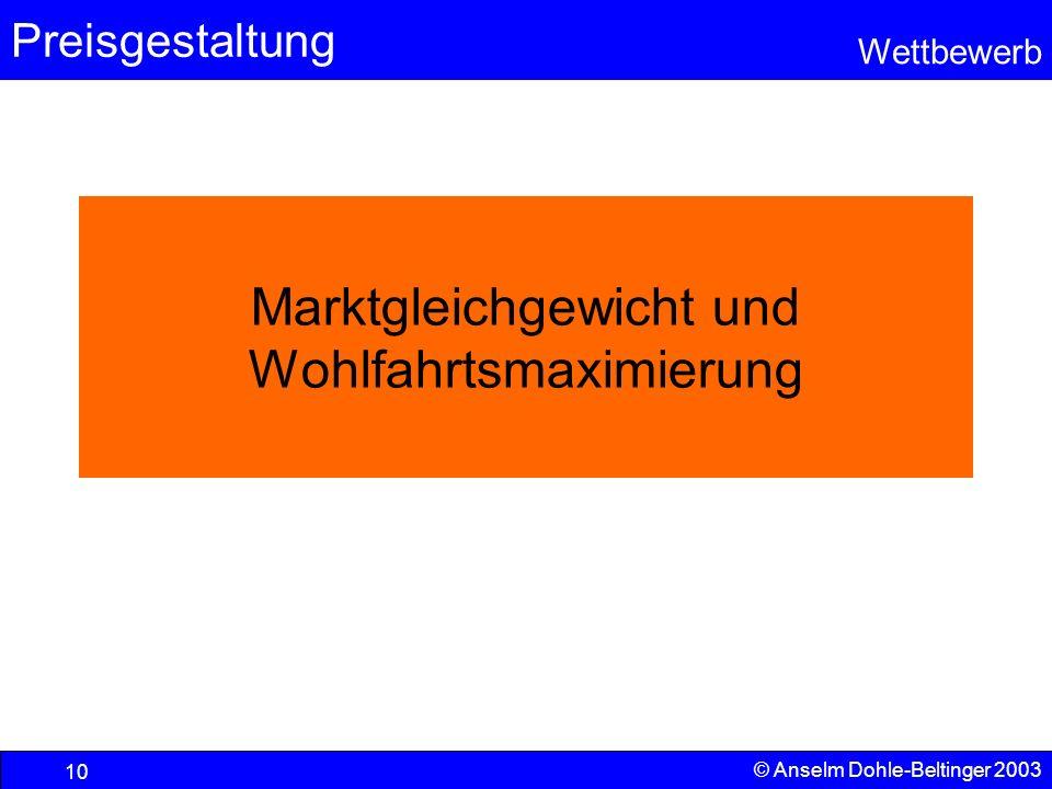 Preisgestaltung Wettbewerb © Anselm Dohle-Beltinger 2003 10 Marktgleichgewicht und Wohlfahrtsmaximierung