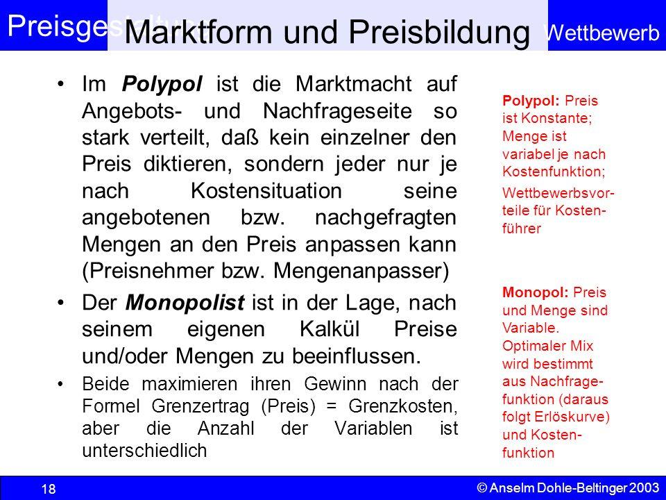 Preisgestaltung Wettbewerb © Anselm Dohle-Beltinger 2003 18 Marktform und Preisbildung Im Polypol ist die Marktmacht auf Angebots- und Nachfrageseite