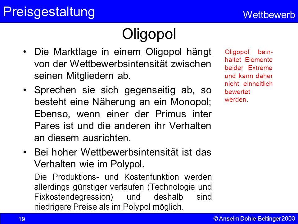 Preisgestaltung Wettbewerb © Anselm Dohle-Beltinger 2003 19 Oligopol Die Marktlage in einem Oligopol hängt von der Wettbewerbsintensität zwischen sein