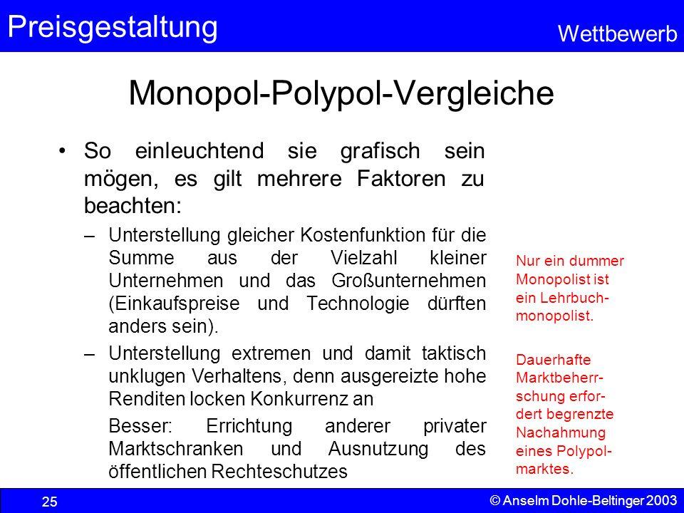 Preisgestaltung Wettbewerb © Anselm Dohle-Beltinger 2003 25 Monopol-Polypol-Vergleiche So einleuchtend sie grafisch sein mögen, es gilt mehrere Faktor