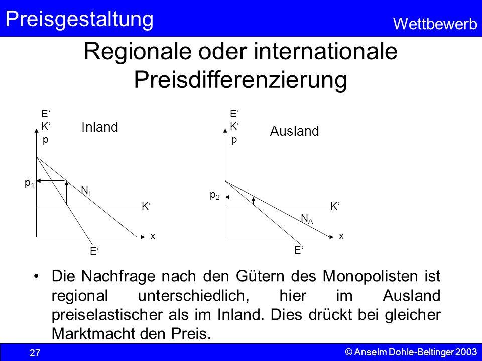 Preisgestaltung Wettbewerb © Anselm Dohle-Beltinger 2003 27 E NINI EKpEKp x K p1p1 EKpEKp x K p2p2 NANA E Regionale oder internationale Preisdifferenz