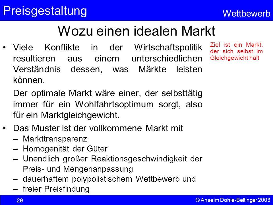 Preisgestaltung Wettbewerb © Anselm Dohle-Beltinger 2003 29 Wozu einen idealen Markt Viele Konflikte in der Wirtschaftspolitik resultieren aus einem u