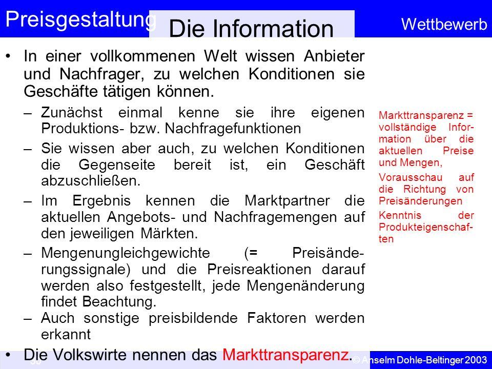 Preisgestaltung Wettbewerb © Anselm Dohle-Beltinger 2003 30 Die Information In einer vollkommenen Welt wissen Anbieter und Nachfrager, zu welchen Kond