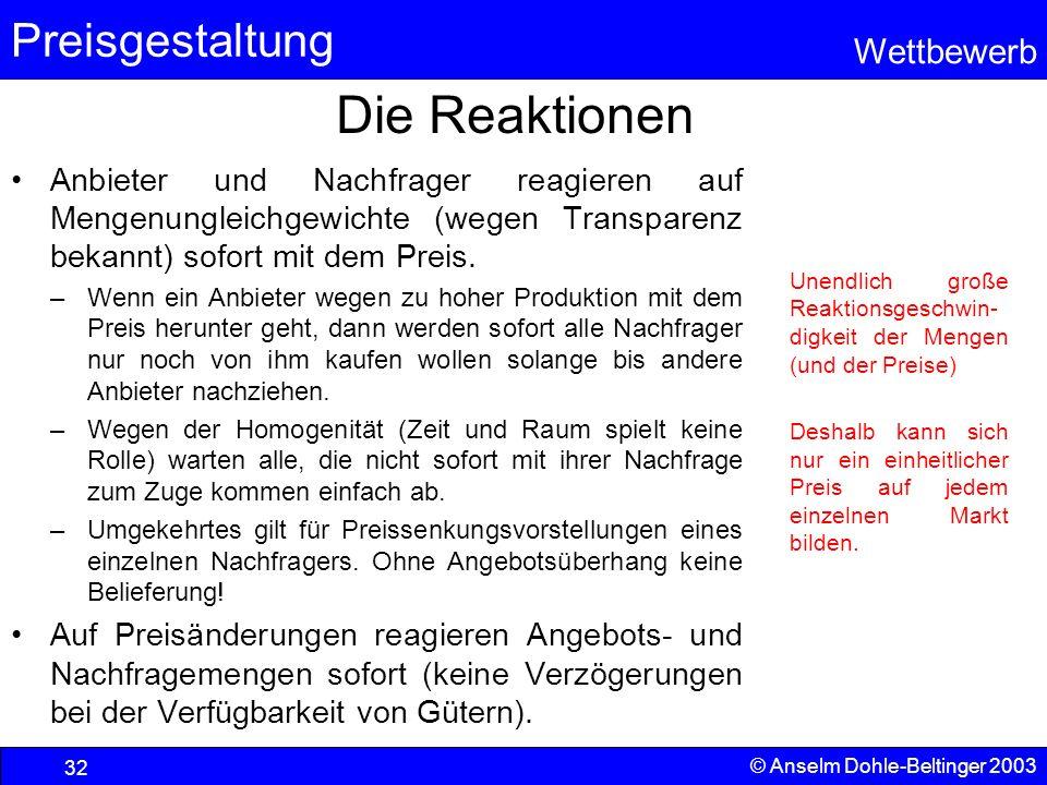 Preisgestaltung Wettbewerb © Anselm Dohle-Beltinger 2003 32 Die Reaktionen Anbieter und Nachfrager reagieren auf Mengenungleichgewichte (wegen Transpa