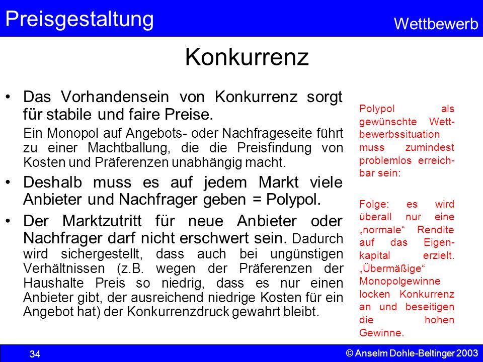 Preisgestaltung Wettbewerb © Anselm Dohle-Beltinger 2003 34 Konkurrenz Das Vorhandensein von Konkurrenz sorgt für stabile und faire Preise. Ein Monopo