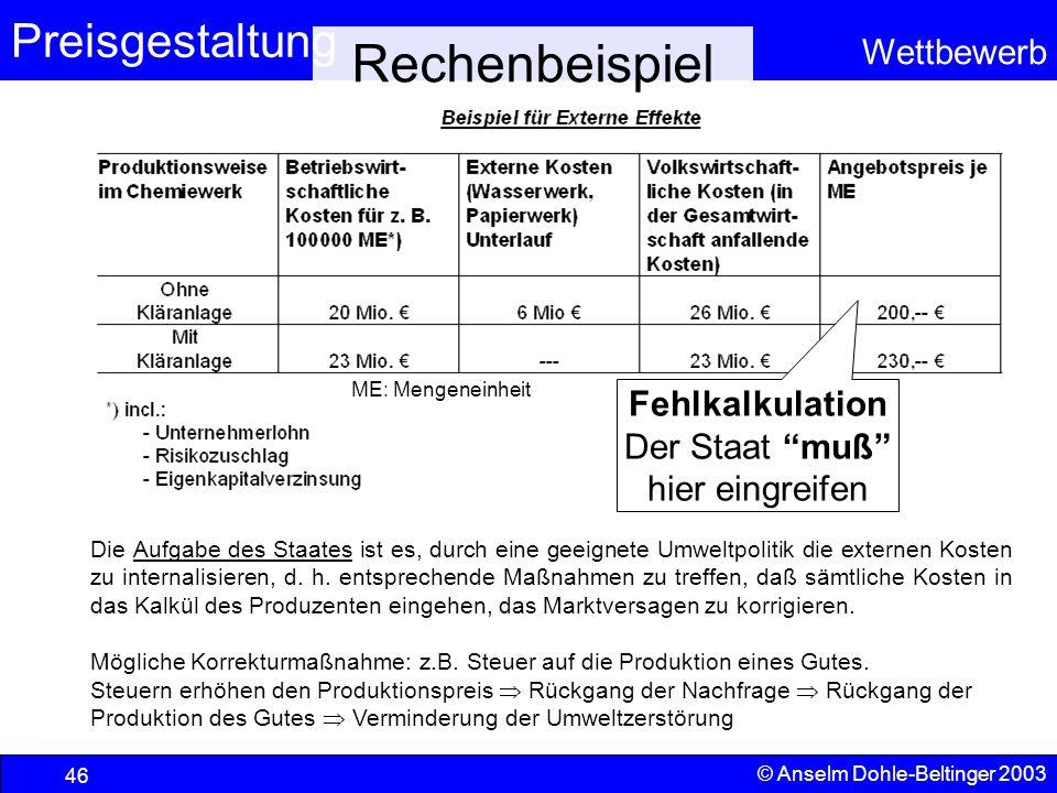 Preisgestaltung Wettbewerb © Anselm Dohle-Beltinger 2003 46 Rechenbeispiel Fehlkalkulation Der Staat muß hier eingreifen Die Aufgabe des Staates ist e