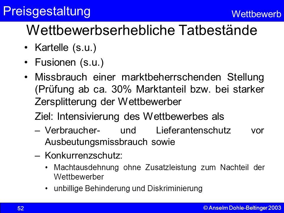 Preisgestaltung Wettbewerb © Anselm Dohle-Beltinger 2003 52 Wettbewerbserhebliche Tatbestände Kartelle (s.u.) Fusionen (s.u.) Missbrauch einer marktbe